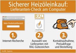 Lieferanten-Check am Computer