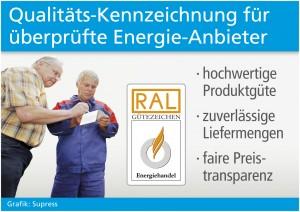 Sicherheit beim Brennstoffkauf